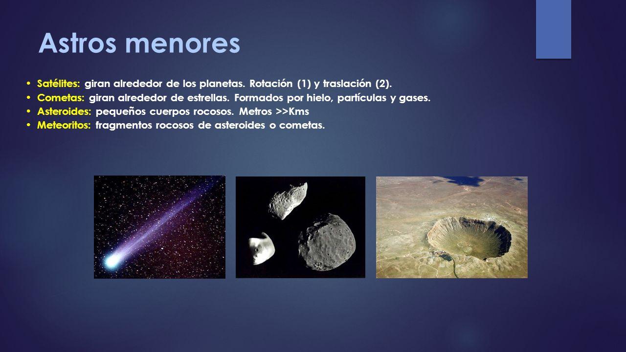 Astros menores Satélites: giran alrededor de los planetas. Rotación (1) y traslación (2).