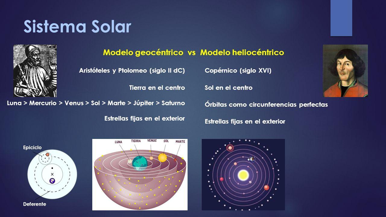 Modelo geocéntrico vs Modelo heliocéntrico