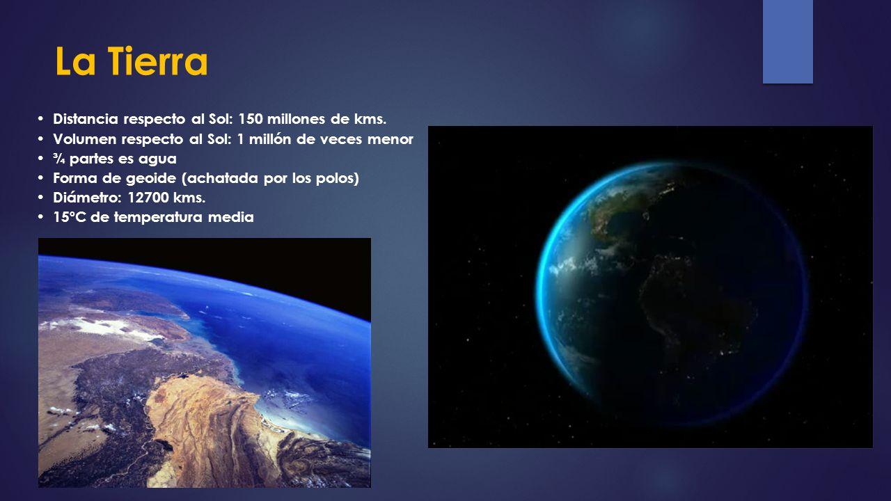 La Tierra Distancia respecto al Sol: 150 millones de kms.
