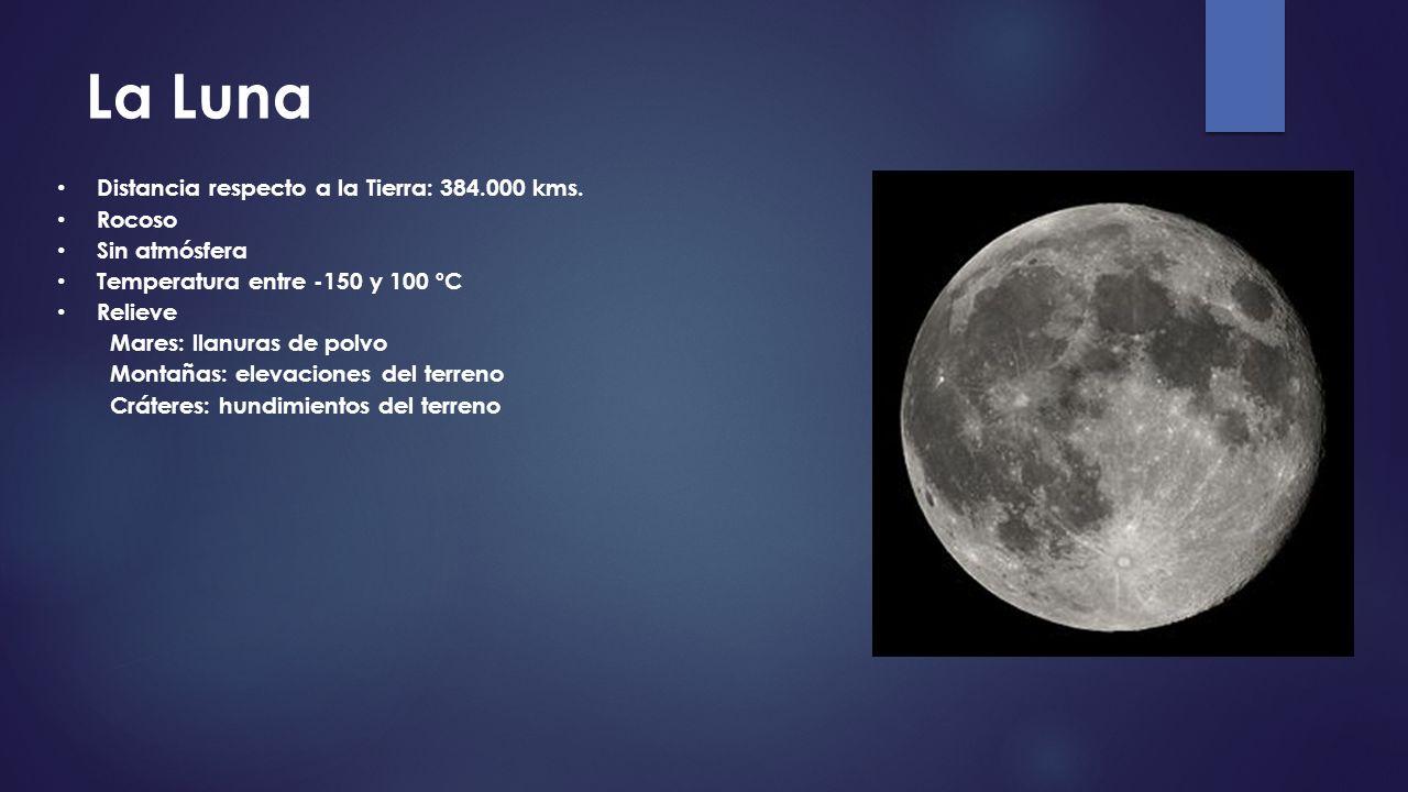 La Luna Distancia respecto a la Tierra: 384.000 kms. Rocoso