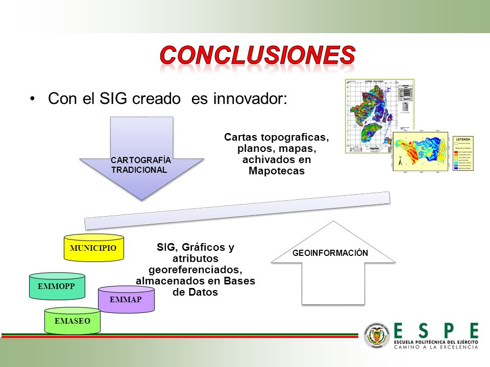 Cartas topograficas, planos, mapas, achivados en Mapotecas