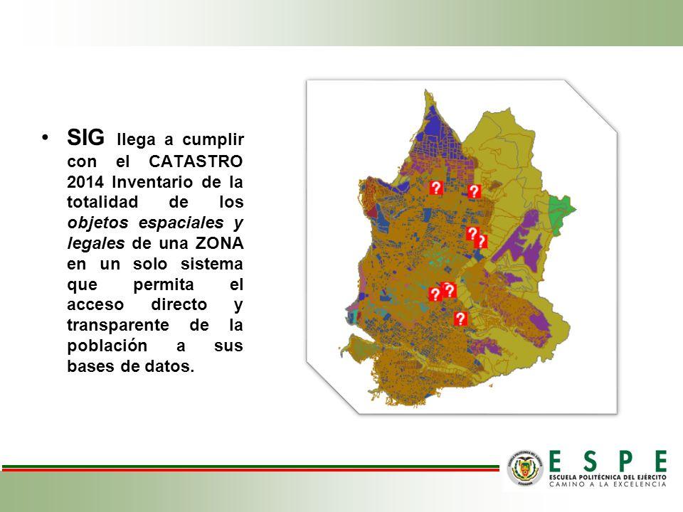 SIG llega a cumplir con el CATASTRO 2014 Inventario de la totalidad de los objetos espaciales y legales de una ZONA en un solo sistema que permita el acceso directo y transparente de la población a sus bases de datos.