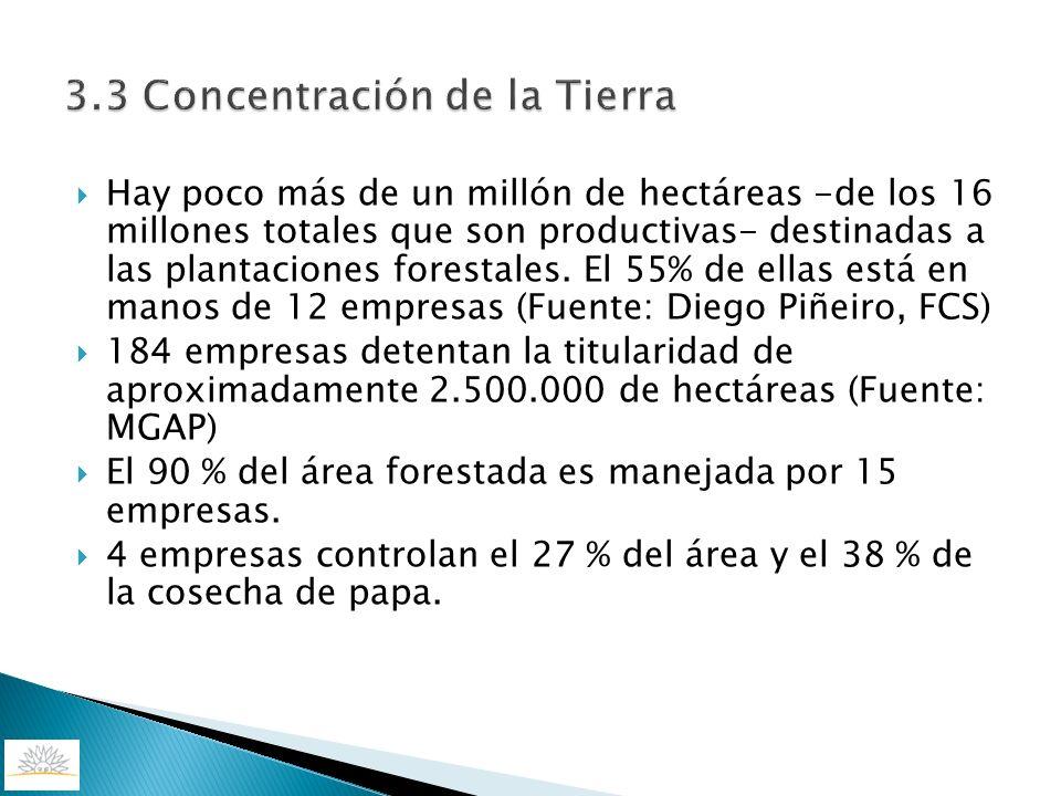 3.3 Concentración de la Tierra