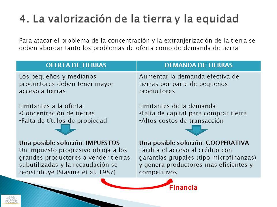 4. La valorización de la tierra y la equidad