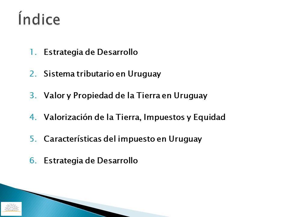 Índice Estrategia de Desarrollo Sistema tributario en Uruguay