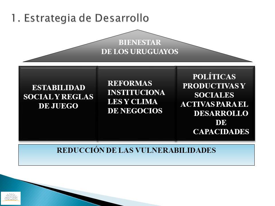 1. Estrategia de Desarrollo