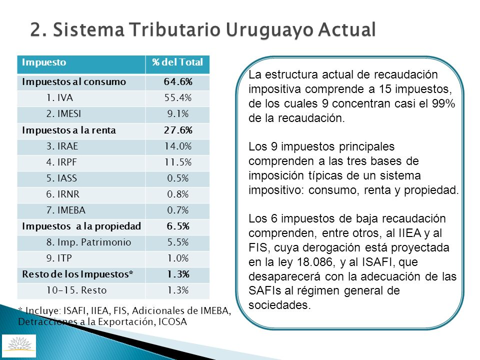 2. Sistema Tributario Uruguayo Actual