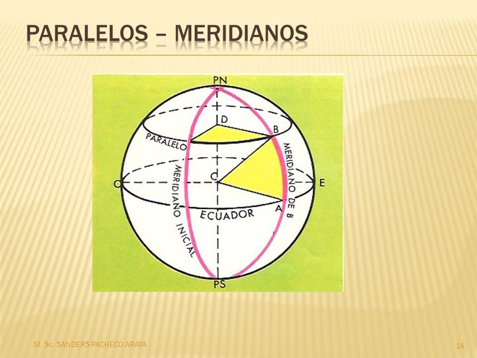 Paralelos – meridianos