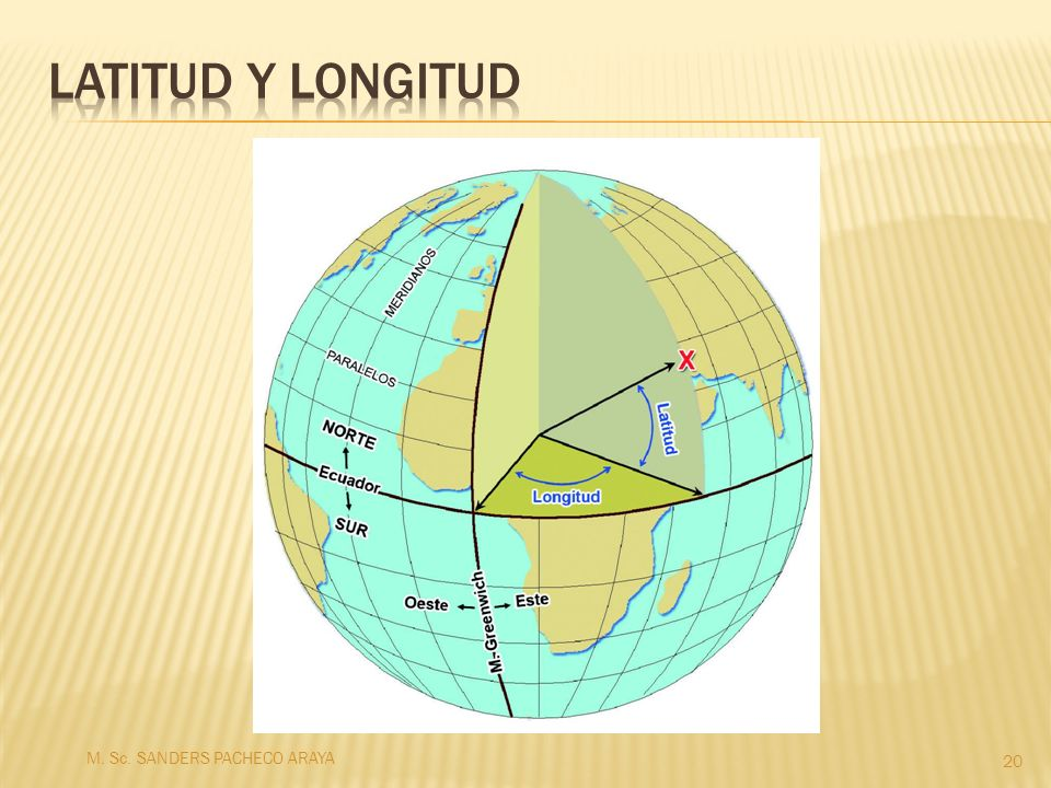 Latitud y longitud M. Sc. SANDERS PACHECO ARAYA
