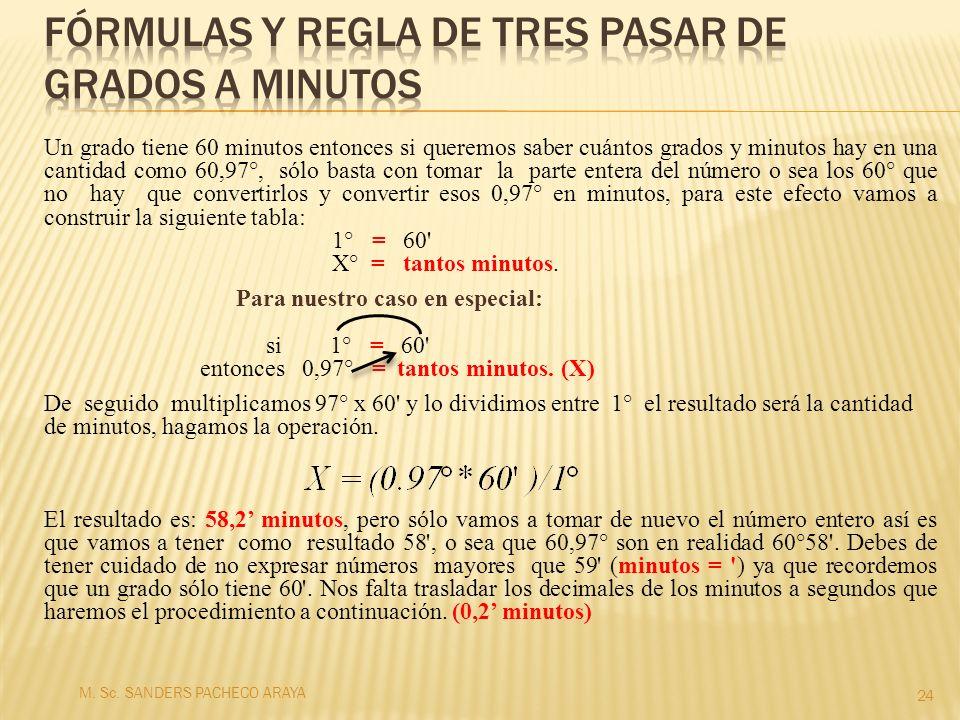 Fórmulas y regla de tres pasar de grados a minutos