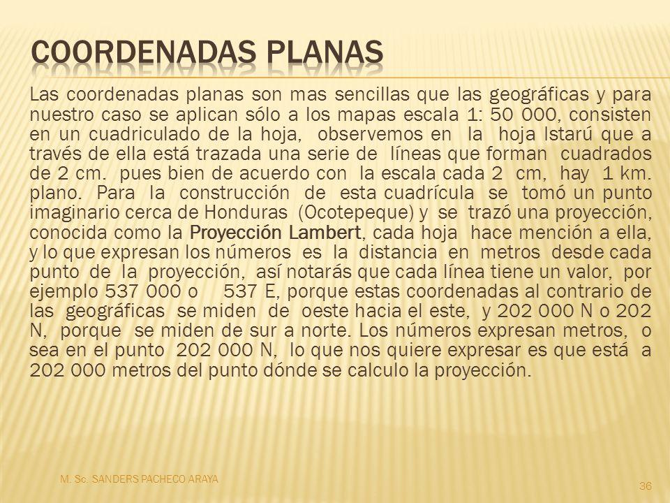 COORDENADAS planas