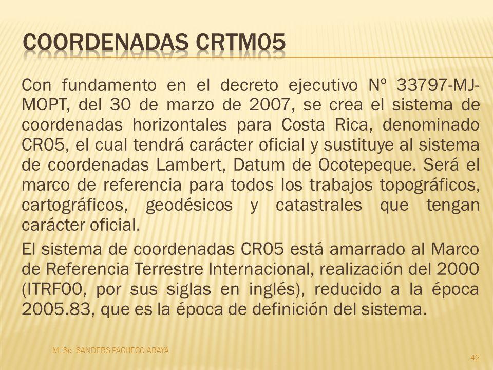 COORDENADAS CRTM05