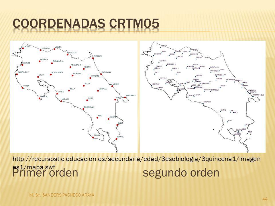 COORDENADAS CRTM05 Primer orden segundo orden