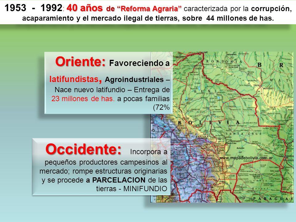 1953 - 1992: 40 años de Reforma Agraria caracterizada por la corrupción, acaparamiento y el mercado ilegal de tierras, sobre 44 millones de has.