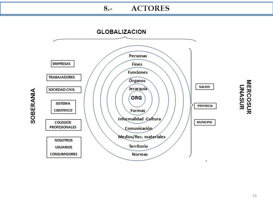 23.- ACTORES / REALIDAD / GLOBALIZACION