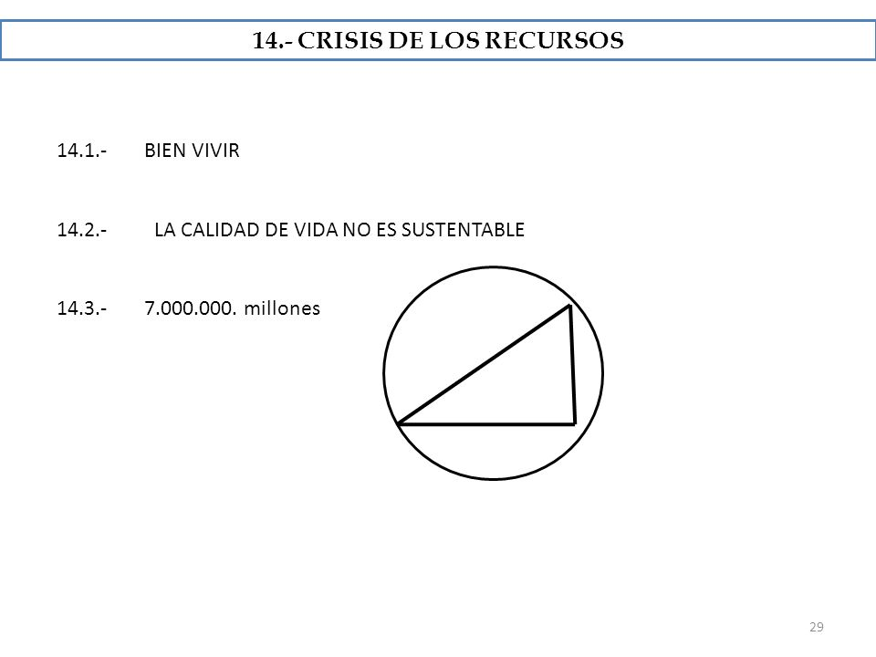 14.- CRISIS DE LOS RECURSOS