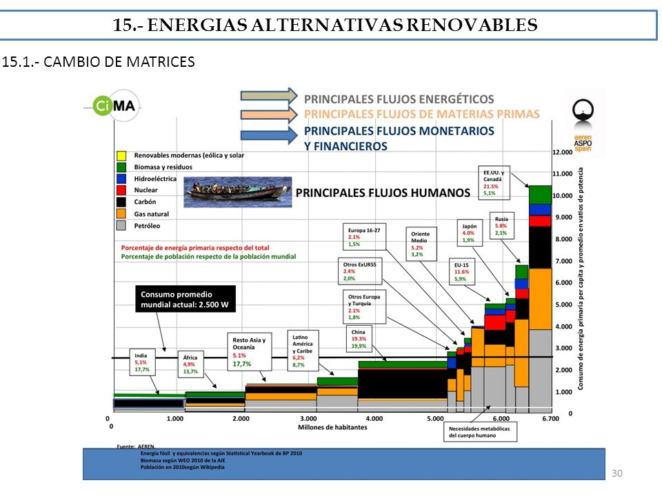 15.- ENERGIAS ALTERNATIVAS RENOVABLES