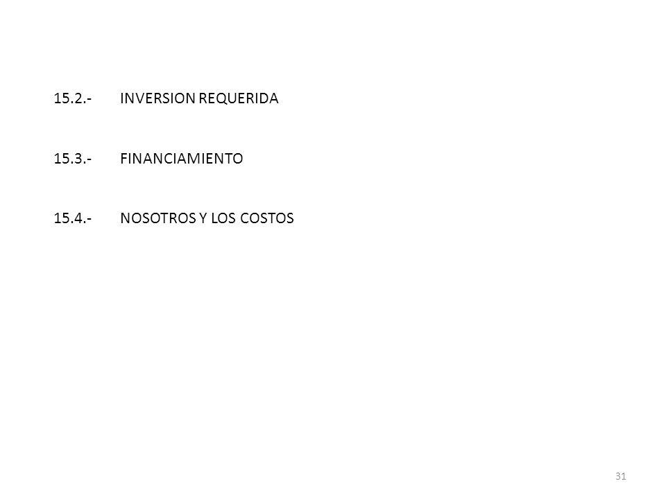 15.2.- INVERSION REQUERIDA 15.3.- FINANCIAMIENTO 15.4.- NOSOTROS Y LOS COSTOS