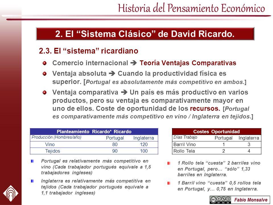 2. El Sistema Clásico de David Ricardo.