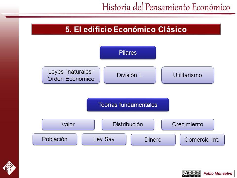 5. El edificio Económico Clásico