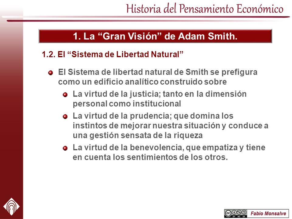1.2. El Sistema de Libertad Natural