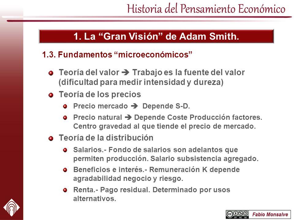 1.3. Fundamentos microeconómicos
