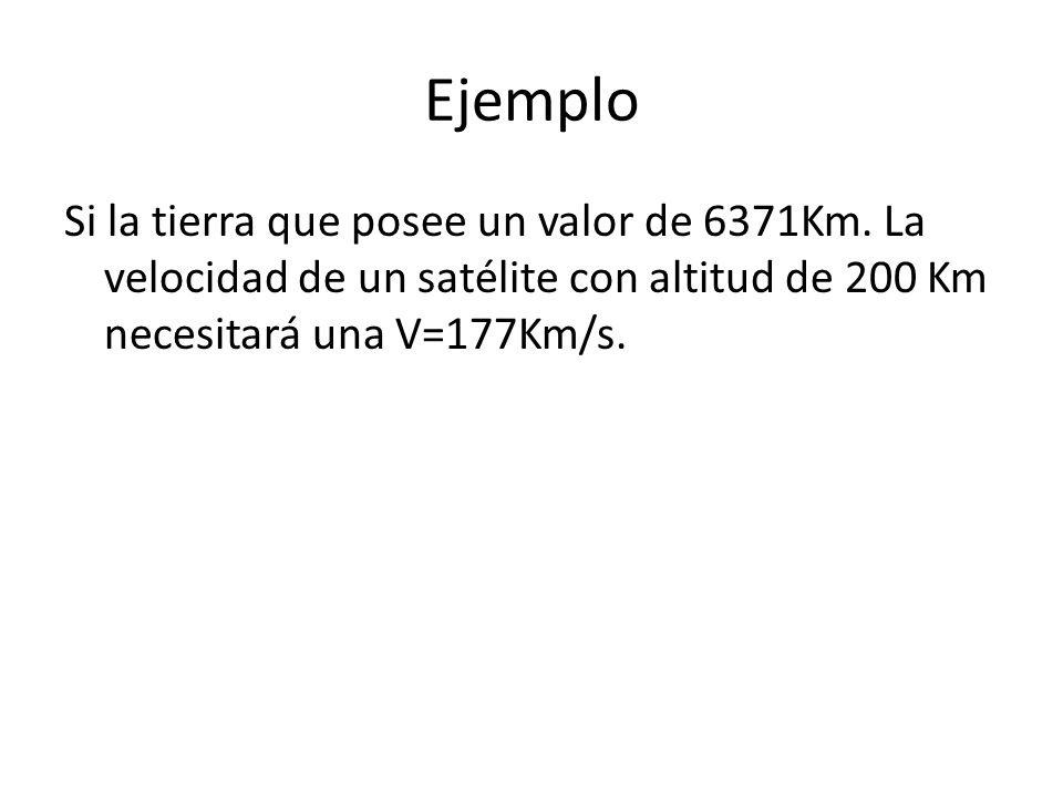 Ejemplo Si la tierra que posee un valor de 6371Km.