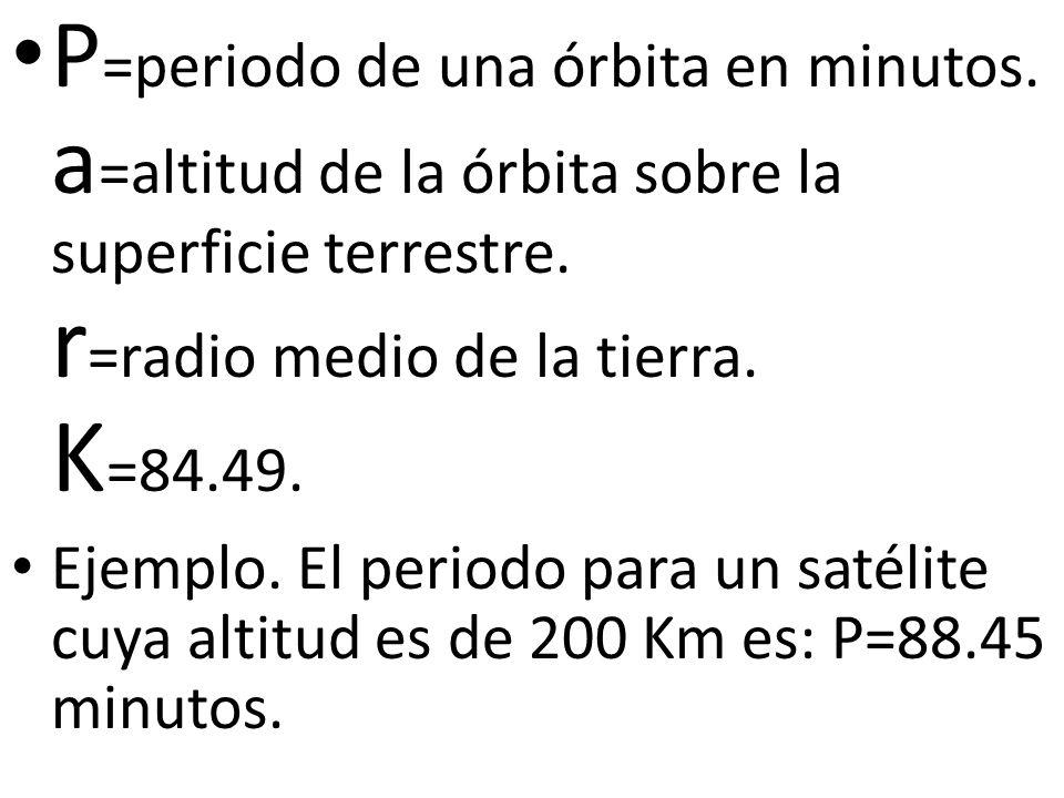 P=periodo de una órbita en minutos