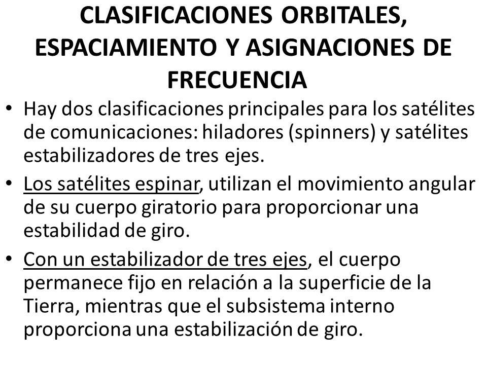 CLASIFICACIONES ORBITALES, ESPACIAMIENTO Y ASIGNACIONES DE FRECUENCIA