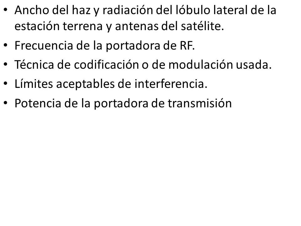 Ancho del haz y radiación del lóbulo lateral de la estación terrena y antenas del satélite.