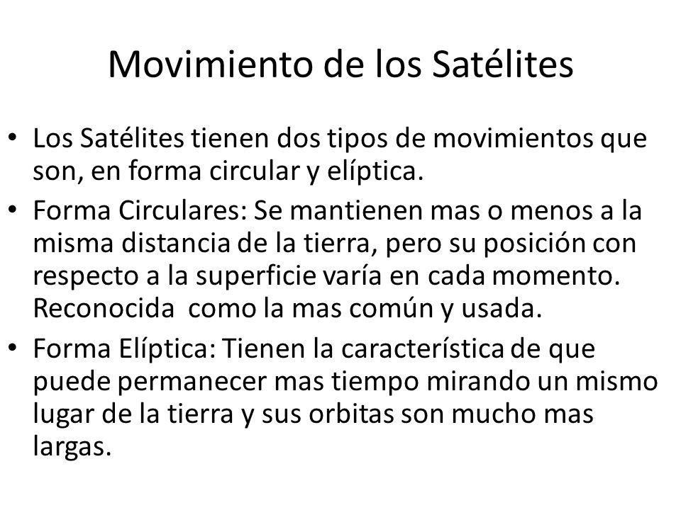Movimiento de los Satélites