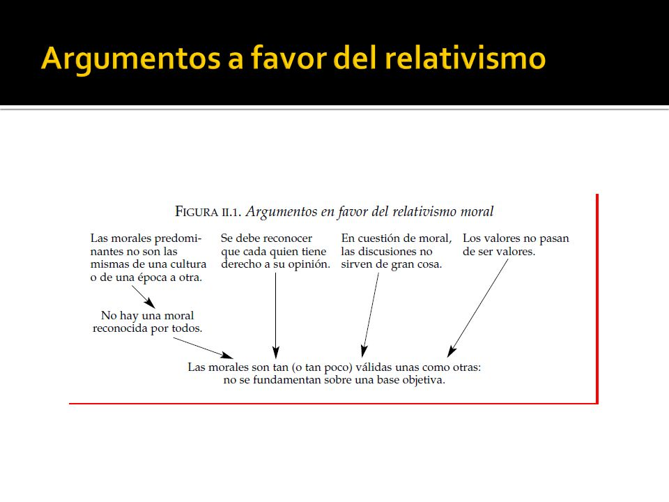 Argumentos a favor del relativismo