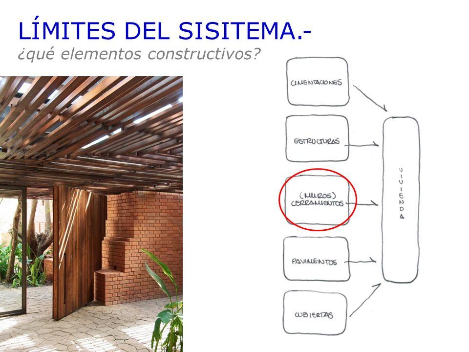 LÍMITES DEL SISITEMA.- ¿qué elementos constructivos