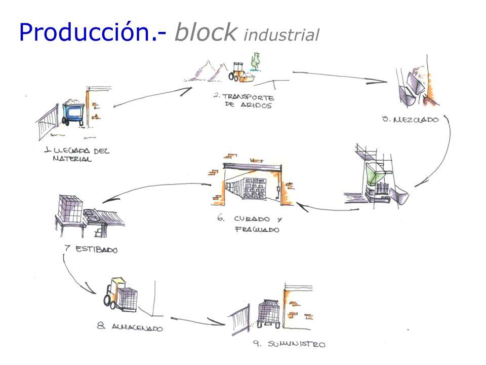 Producción.- block industrial