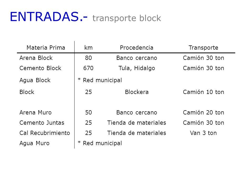 ENTRADAS.- transporte block
