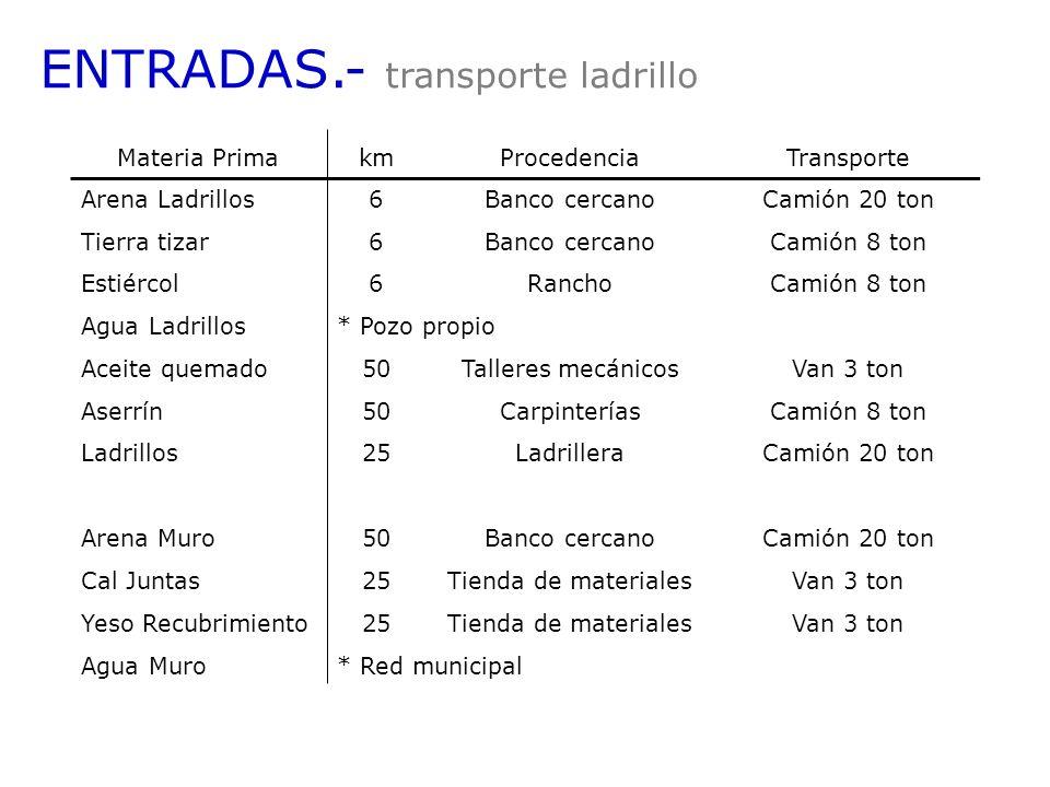 ENTRADAS.- transporte ladrillo