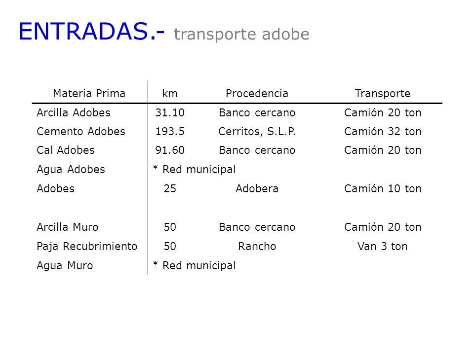 ENTRADAS.- transporte adobe