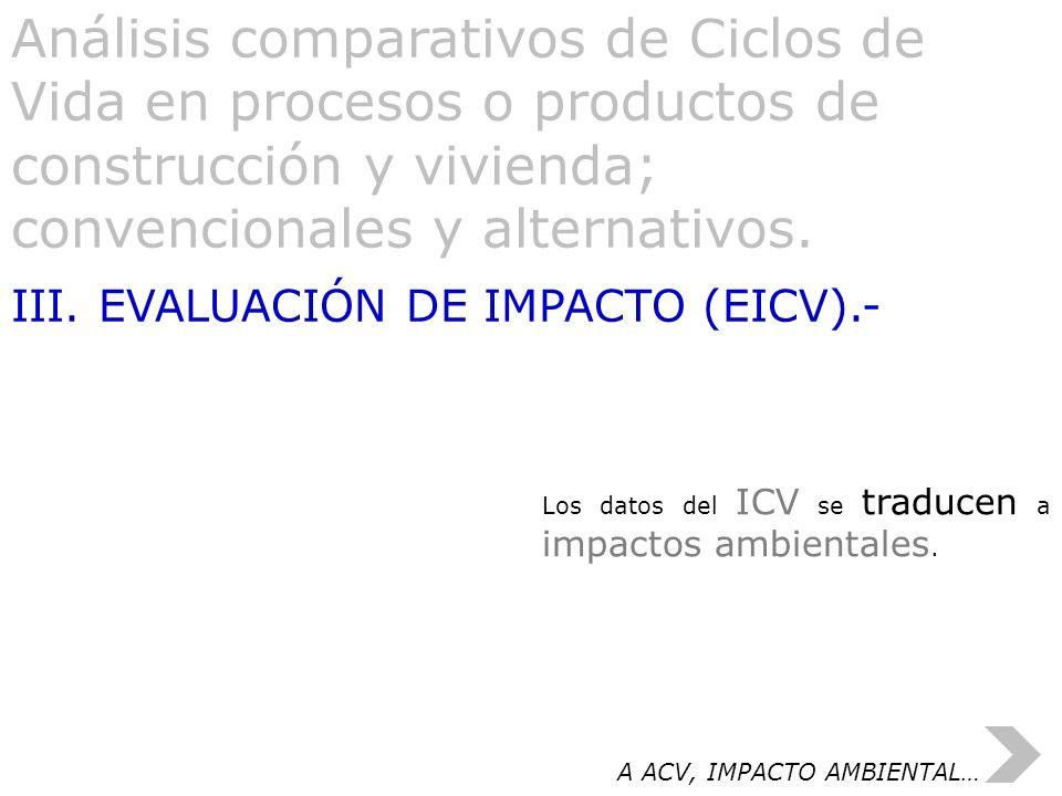 Análisis comparativos de Ciclos de Vida en procesos o productos de construcción y vivienda; convencionales y alternativos.