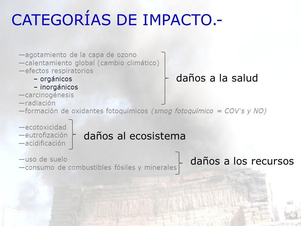 CATEGORÍAS DE IMPACTO.-