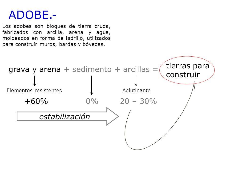 ADOBE.- tierras para construir grava y arena + sedimento + arcillas =
