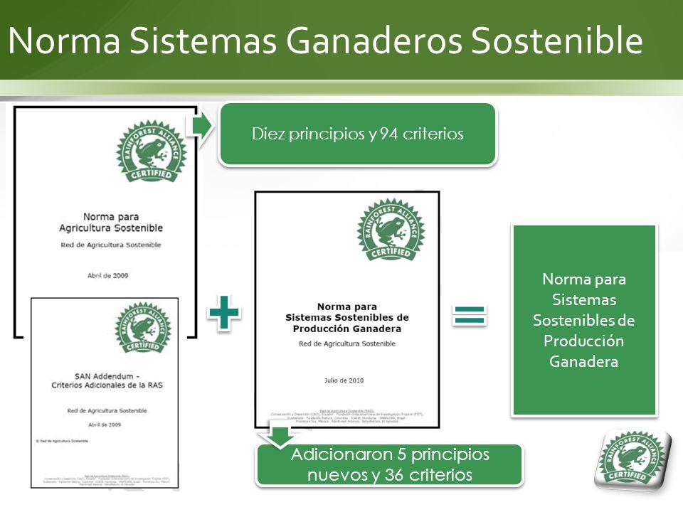 Norma Sistemas Ganaderos Sostenible
