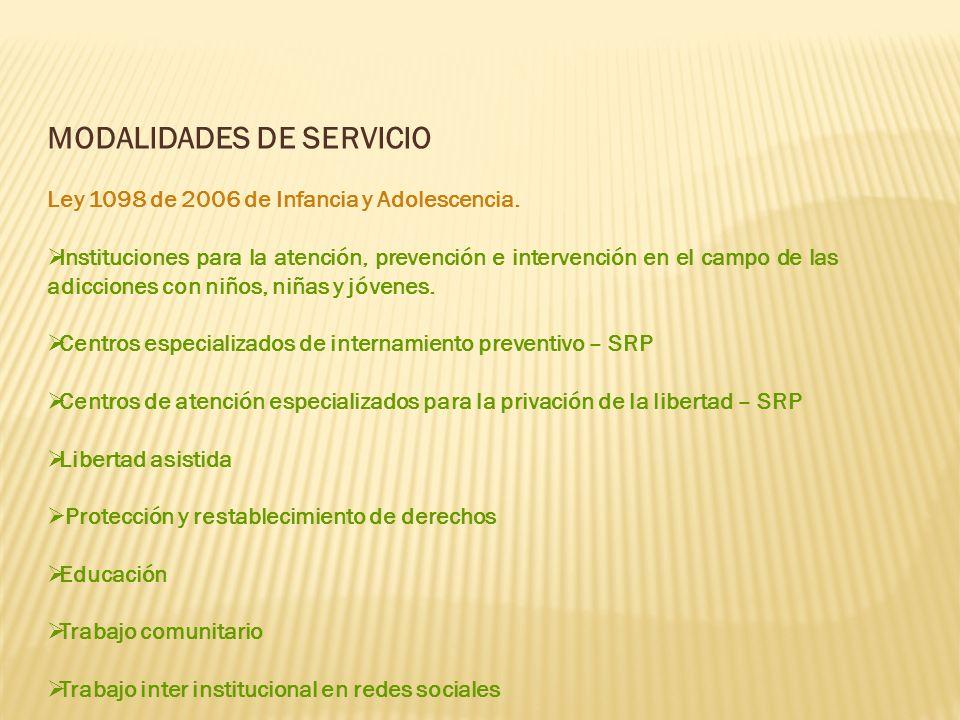 MODALIDADES DE SERVICIO