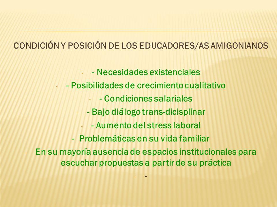 CONDICIÓN Y POSICIÓN DE LOS EDUCADORES/AS AMIGONIANOS