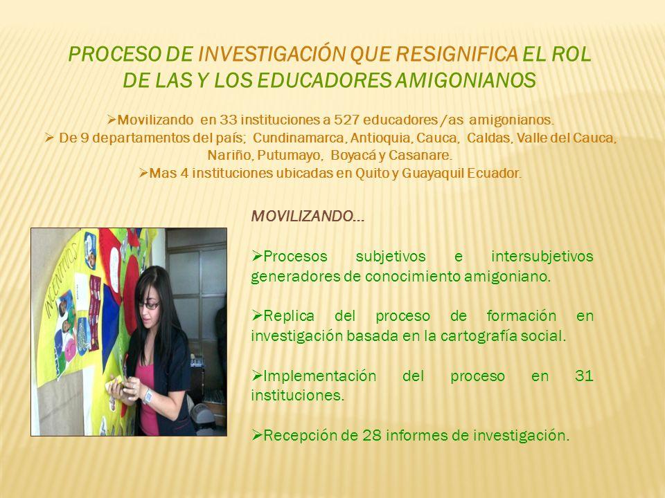 PROCESO DE INVESTIGACIÓN QUE RESIGNIFICA EL ROL