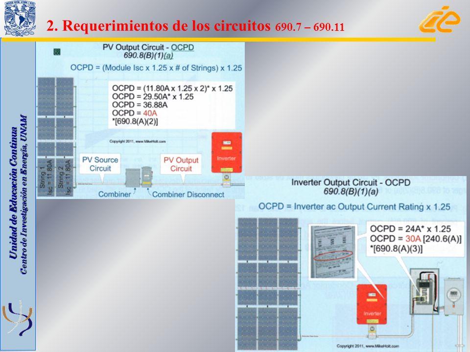 2. Requerimientos de los circuitos 690.7 – 690.11