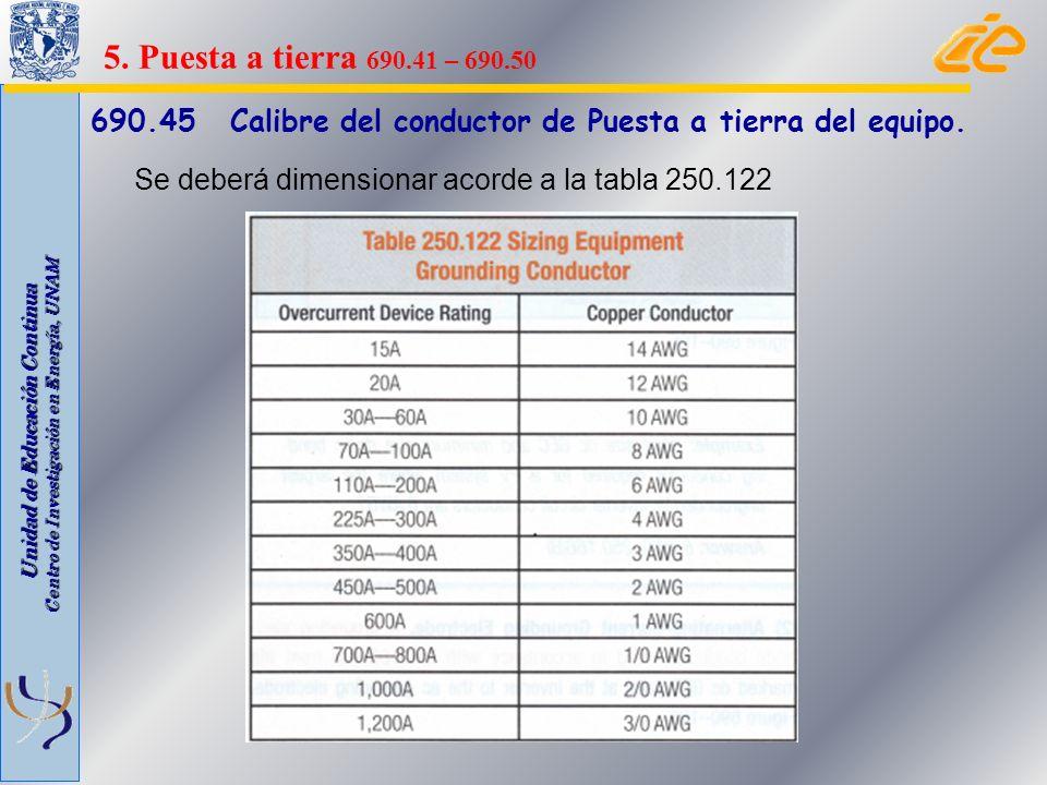 5. Puesta a tierra 690.41 – 690.50 690.45 Calibre del conductor de Puesta a tierra del equipo.