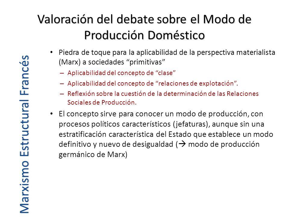 Valoración del debate sobre el Modo de Producción Doméstico