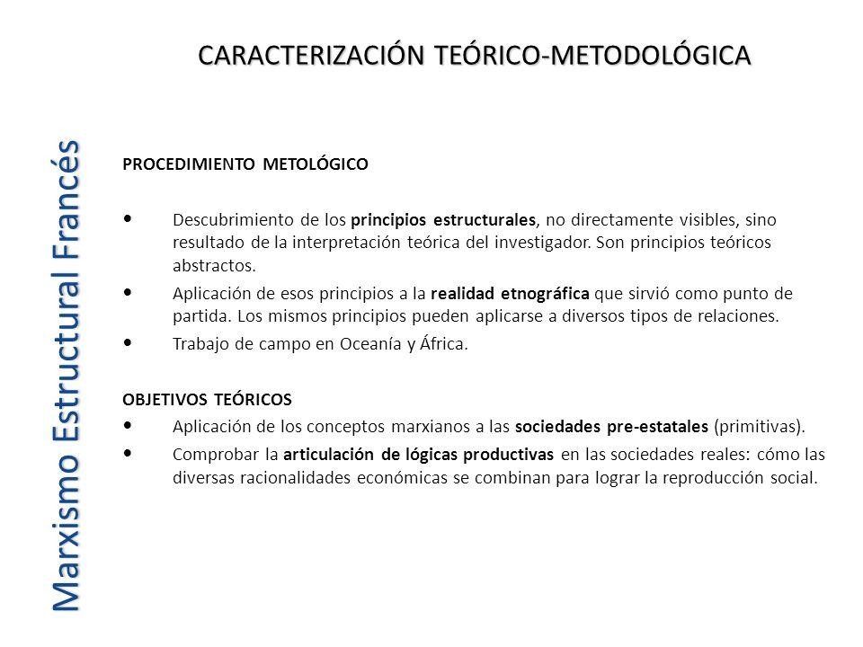CARACTERIZACIÓN TEÓRICO-METODOLÓGICA