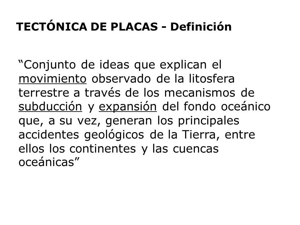 TECTÓNICA DE PLACAS - Definición