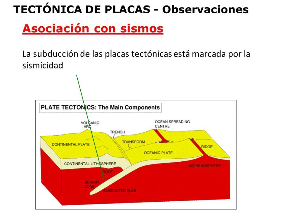 Asociación con sismos TECTÓNICA DE PLACAS - Observaciones